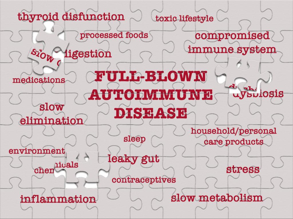 Autoimmune Disease arthritis