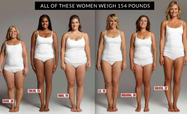 womens-weight