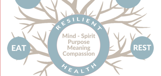 Holistic resilient health